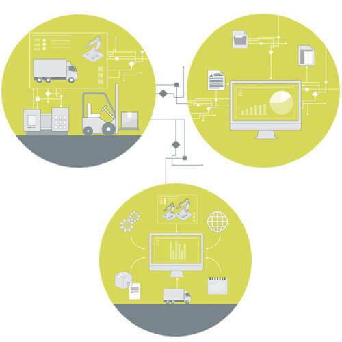 Soluzioni digitali per la supply chain evoluta